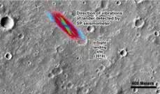 """""""ناسا"""" تنجح فيتسجيل صوت المريخللمرة الأولى فى التاريخ"""