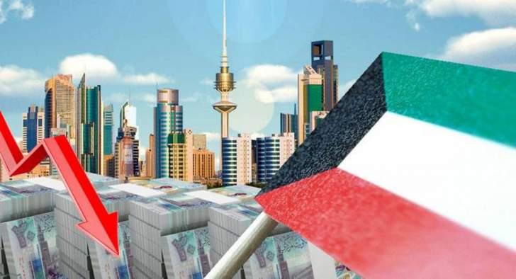 تراجع صادرات الكويت بنسبة 37.1% إلى 12.2 مليار دينار