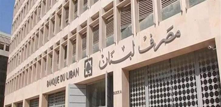 """""""مصرف لبنان"""" يضع في التداول ورقة نقدية جديدة من فئة 50 ألف"""
