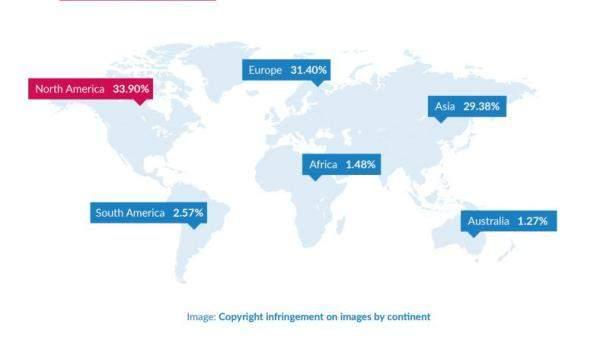 تقرير: أكثر من 2.5 مليار صورة على الإنترنت تتم سرقتها يوميا