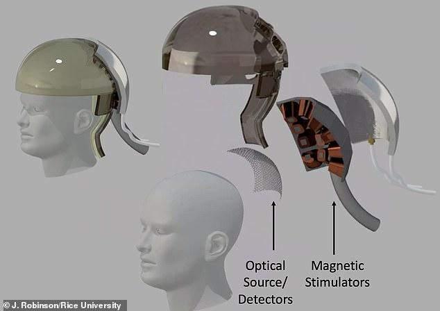 خوذة لقراء الأفكار تتحكم بالروبوتات عن بعد وتمكن ضعاف البصر من الرؤية