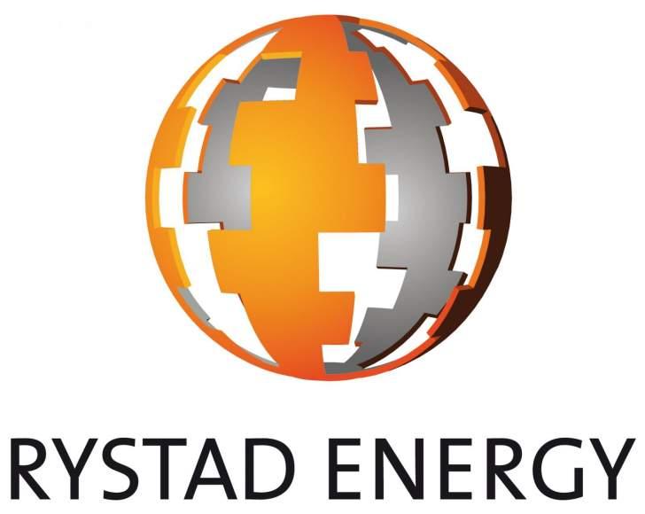 """""""ريستاد إنرجي"""" تتوقع انكماش قطاع خدمات النفط 4% إلى 621 مليار دولار  في 2020"""