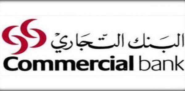 """انخفاض أرباح """"البنك التجاري القطري"""" إلى 288.1 مليون ريال"""