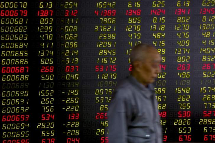 إنخفاض الأسهم الصينية بأقل من 1 %