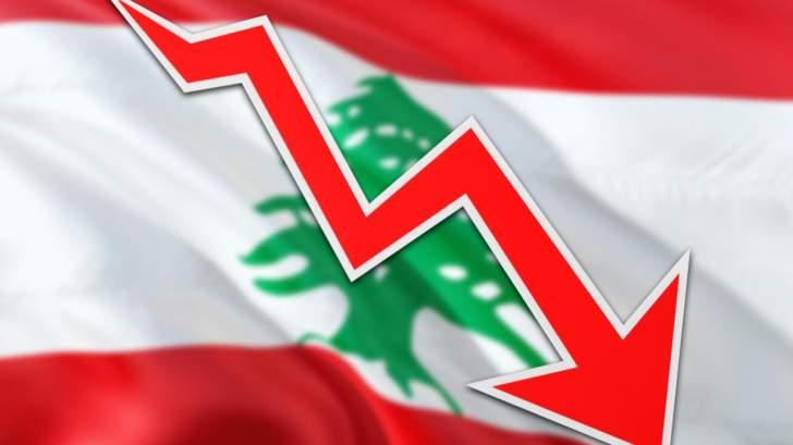 """ضربات جديدة تطال القطاعين المالي والنقدي.. """"فيتش"""": لبنان على بعد درجتين من الإفلاس"""