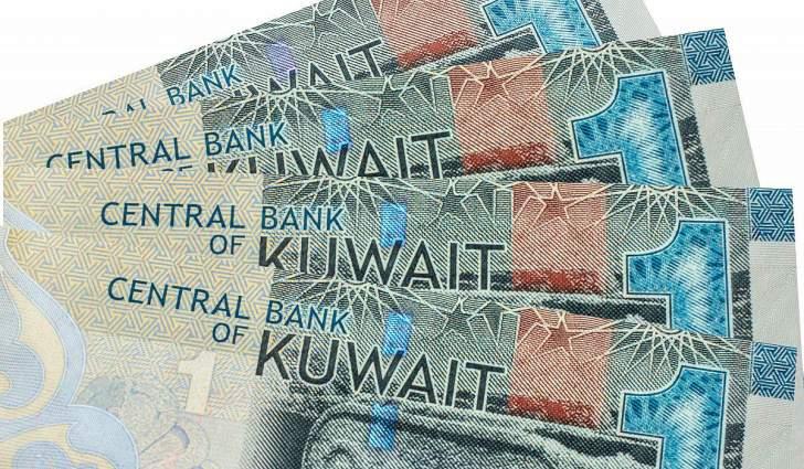 الكويت تتوقع ارتفاع عجز موازنة 2020 - 2021 إلى 30.32 مليار دولار